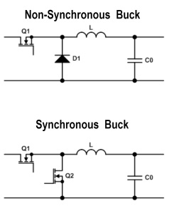synch_vs_nonsynch_buck.PNG